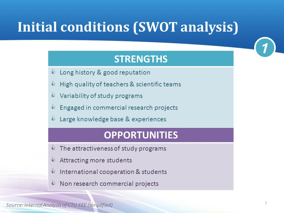 Initial conditions (SWOT analysis) OPPORTUNITIES  The attractiveness of study programs  Attracting more students  International cooperation & stude