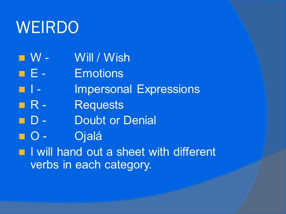 Ejemplos: Espero que ustedes aprendan mucho de la clase de español.