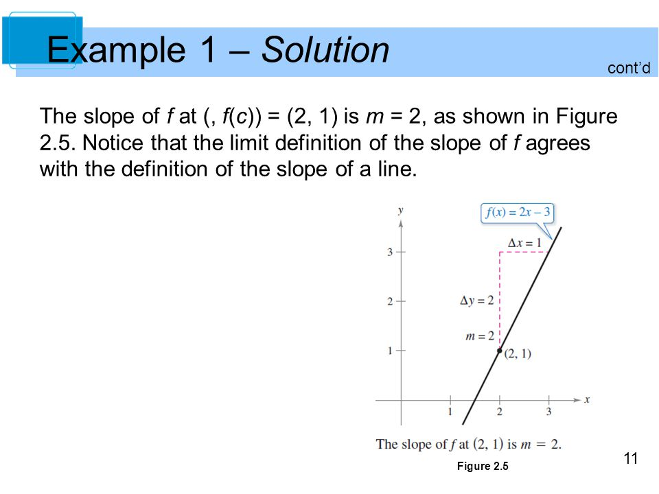11 Example 1 – Solution Figure 2.5 cont'd The slope of f at (, f(c)) = (2, 1) is m = 2, as shown in Figure 2.5. Notice that the limit definition of th