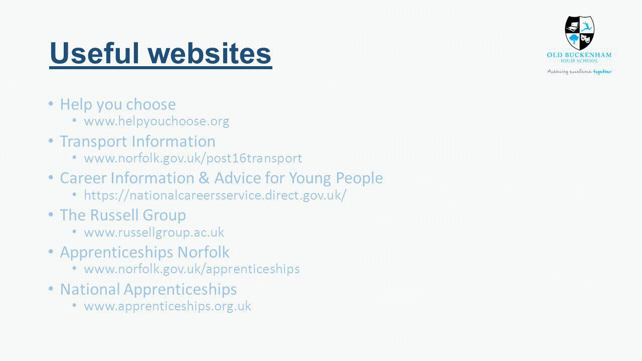 Useful websites Help you choose www.helpyouchoose.org Transport Information www.norfolk.gov.uk/post16transport Career Information & Advice for Young People https://nationalcareersservice.direct.gov.uk/ The Russell Group www.russellgroup.ac.uk Apprenticeships Norfolk www.norfolk.gov.uk/apprenticeships National Apprenticeships www.apprenticeships.org.uk