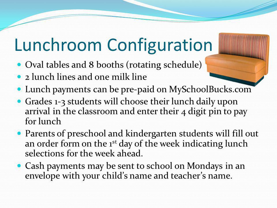 Lunchroom Configuration Oval tables and 8 booths (rotating schedule) 2 lunch lines and one milk line Lunch payments can be pre-paid on MySchoolBucks.com Grades 1-3 students will choose their lunch daily upon arrival in the classroom and enter their 4 digit pin to pay for lunch Parents of preschool and kindergarten students will fill out an order form on the 1 st day of the week indicating lunch selections for the week ahead.