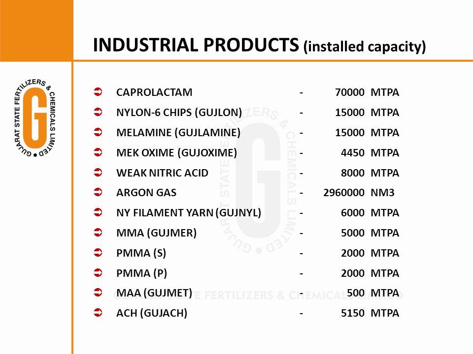 INDUSTRIAL PRODUCTS (installed capacity)  CAPROLACTAM -70000MTPA  NYLON-6 CHIPS (GUJLON)-15000MTPA  MELAMINE (GUJLAMINE)-15000MTPA  MEK OXIME (GUJOXIME)-4450MTPA  WEAK NITRIC ACID-8000MTPA  ARGON GAS-2960000NM3  NY FILAMENT YARN (GUJNYL)-6000MTPA  MMA (GUJMER)-5000MTPA  PMMA (S)-2000MTPA  PMMA (P)-2000MTPA  MAA (GUJMET)-500MTPA  ACH (GUJACH)-5150MTPA
