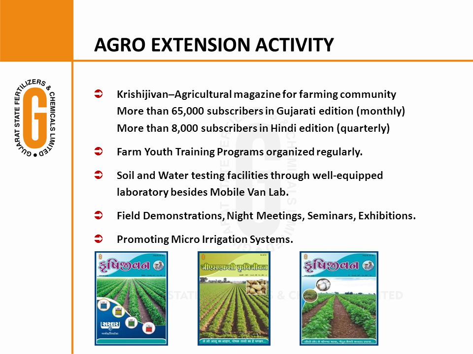 AGRO EXTENSION ACTIVITY  Krishijivan–Agricultural magazine for farming community More than 65,000 subscribers in Gujarati edition (monthly) More than 8,000 subscribers in Hindi edition (quarterly)  Farm Youth Training Programs organized regularly.
