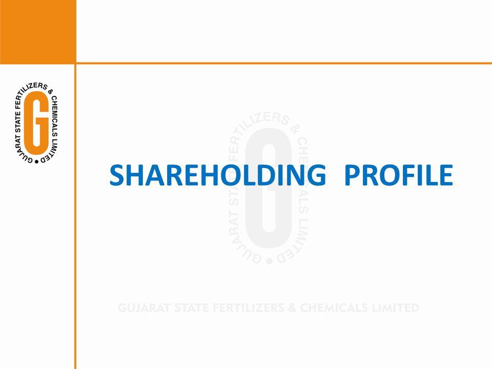 SHAREHOLDING PROFILE