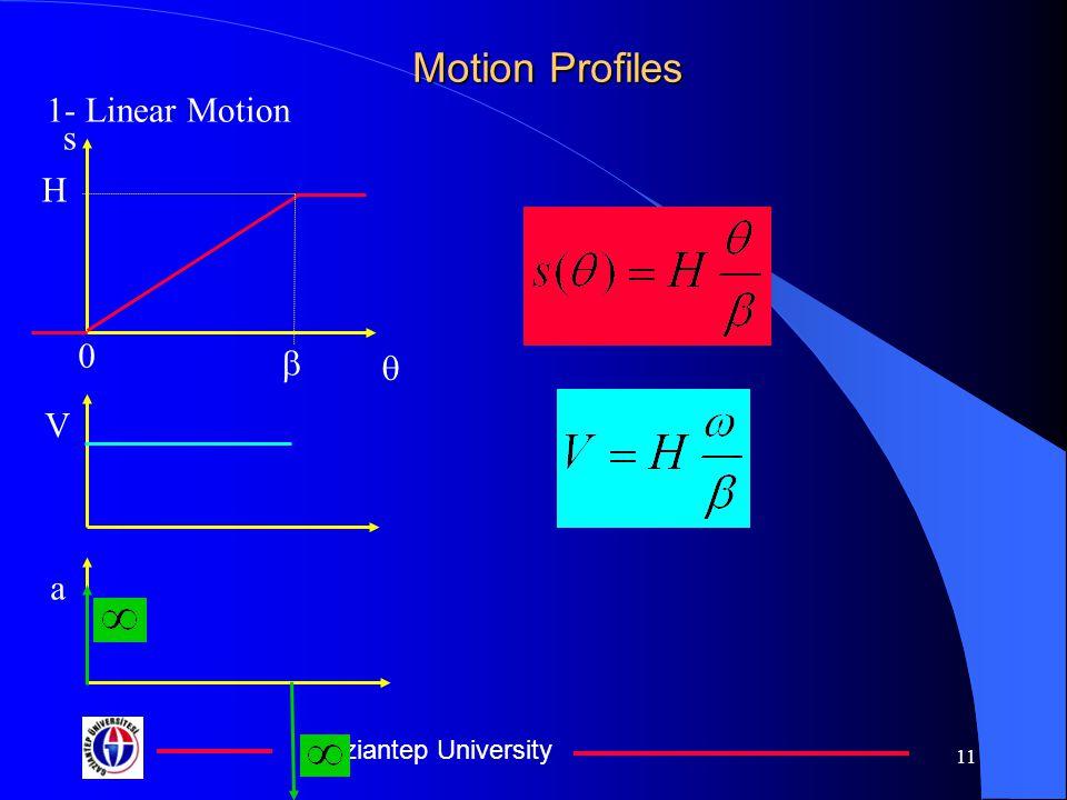 Gaziantep University 11 Motion Profiles 1- Linear Motion s  0  H V a
