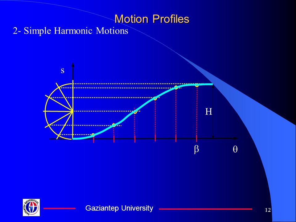 Gaziantep University 12 Motion Profiles 2- Simple Harmonic Motions   s H