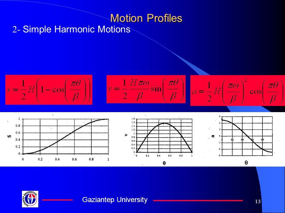 Gaziantep University 13 Motion Profiles 2- Simple Harmonic Motions