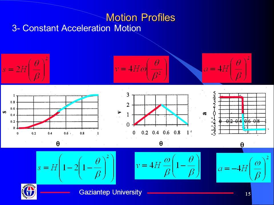 Gaziantep University 15 Motion Profiles 3- Constant Acceleration Motion