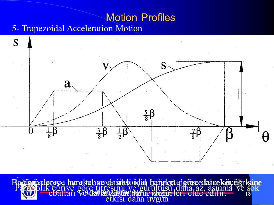 Gaziantep University 18 Motion Profiles 5- Trapezoidal Acceleration Motion Parabolik eğriye göre titreşimi ve gürültüsü daha az, aşınma ve şok etkisi daha uygun Üçünü derece hareket veya sikloidal harekete göre daha küçük kam ebatları ve daha düşük ivme değerleri elde edilir.