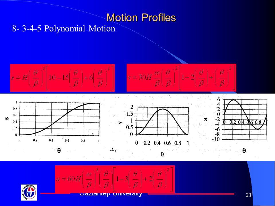 Gaziantep University 21 Motion Profiles 8- 3-4-5 Polynomial Motion