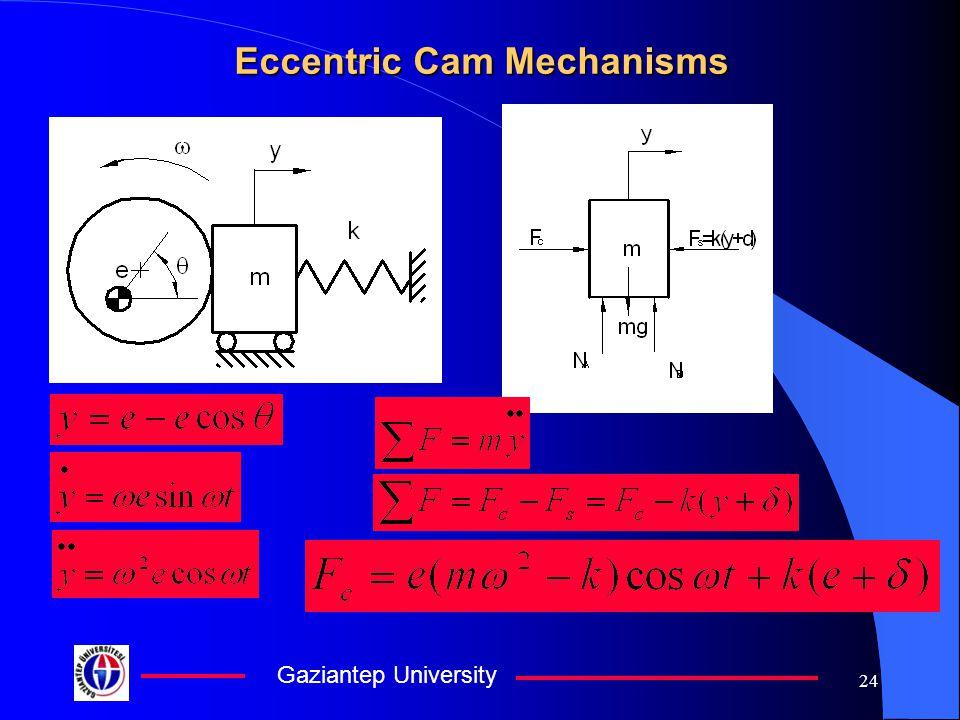 Gaziantep University 24 Eccentric Cam Mechanisms