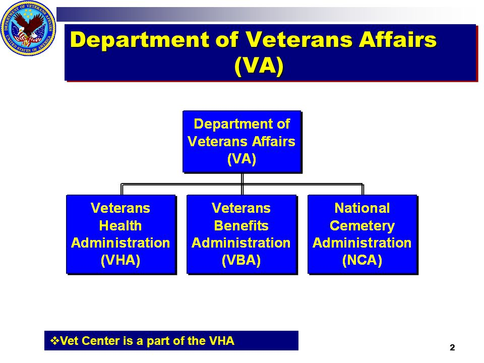 Department of Veterans Affairs (VA) 2  Vet Center is a part of the VHA