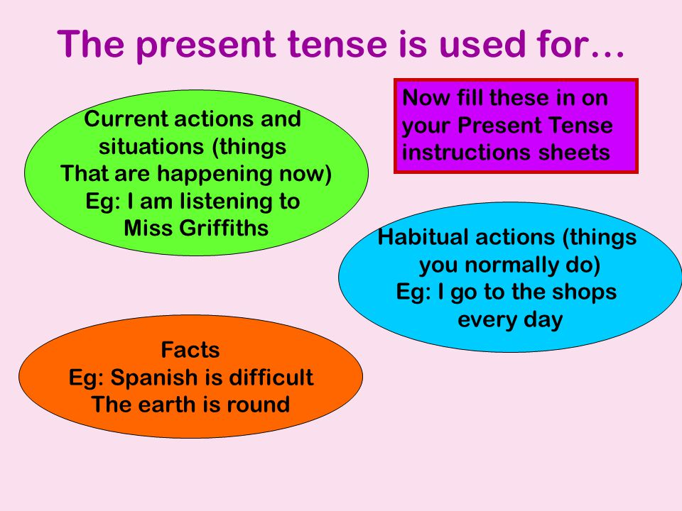 The present tense is used for… Habitual actions (things you normally do) Eg: I go to the shops every day Current actions and situations (things That are happening now) Eg: I am listening to Miss Griffiths Facts Eg: Spanish is difficult The earth is round Now fill these in on your Present Tense instructions sheets