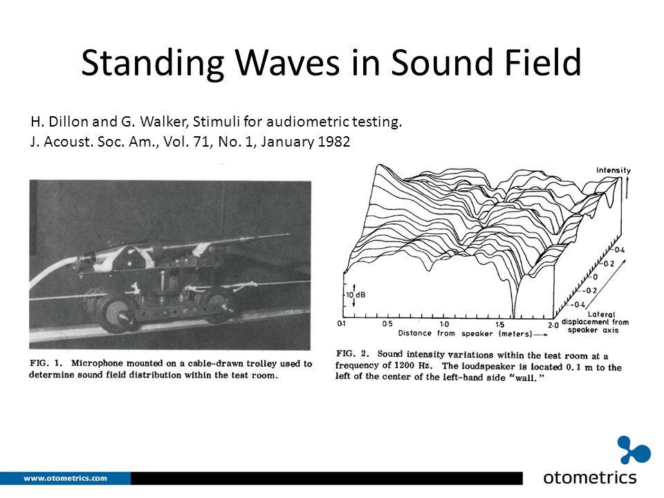 FRESH Noise in Astera control panels Classic modeSunshine mode