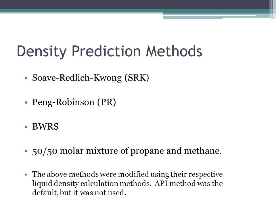 Density Prediction Methods Soave-Redlich-Kwong (SRK) Peng-Robinson (PR) BWRS 50/50 molar mixture of propane and methane.