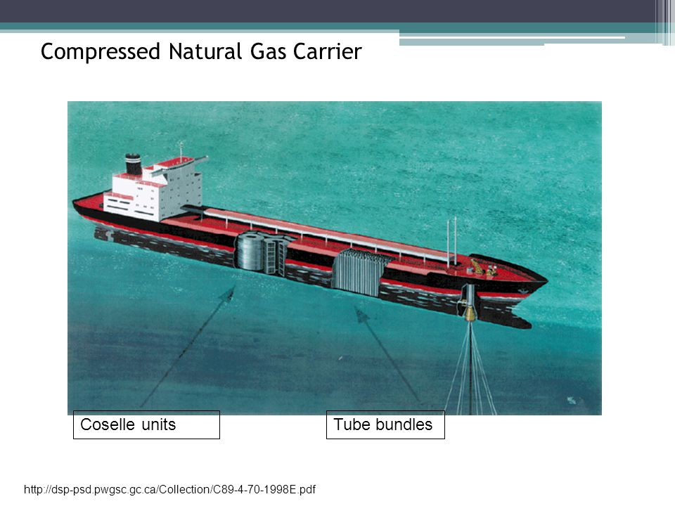 http://dsp-psd.pwgsc.gc.ca/Collection/C89-4-70-1998E.pdf Compressed Natural Gas Carrier Coselle unitsTube bundles