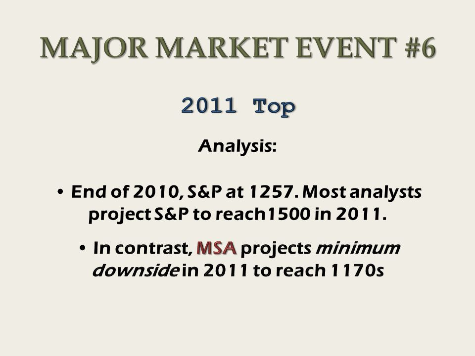 Analysis: End of 2010, S&P at 1257. Most analysts project S&P to reach1500 in 2011.