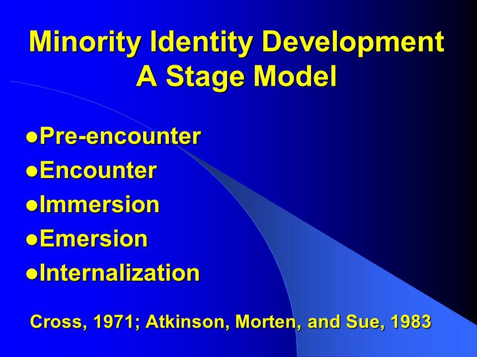 Minority Identity Development A Stage Model Pre-encounter Pre-encounter Encounter Encounter Immersion Immersion Emersion Emersion Internalization Internalization Cross, 1971; Atkinson, Morten, and Sue, 1983
