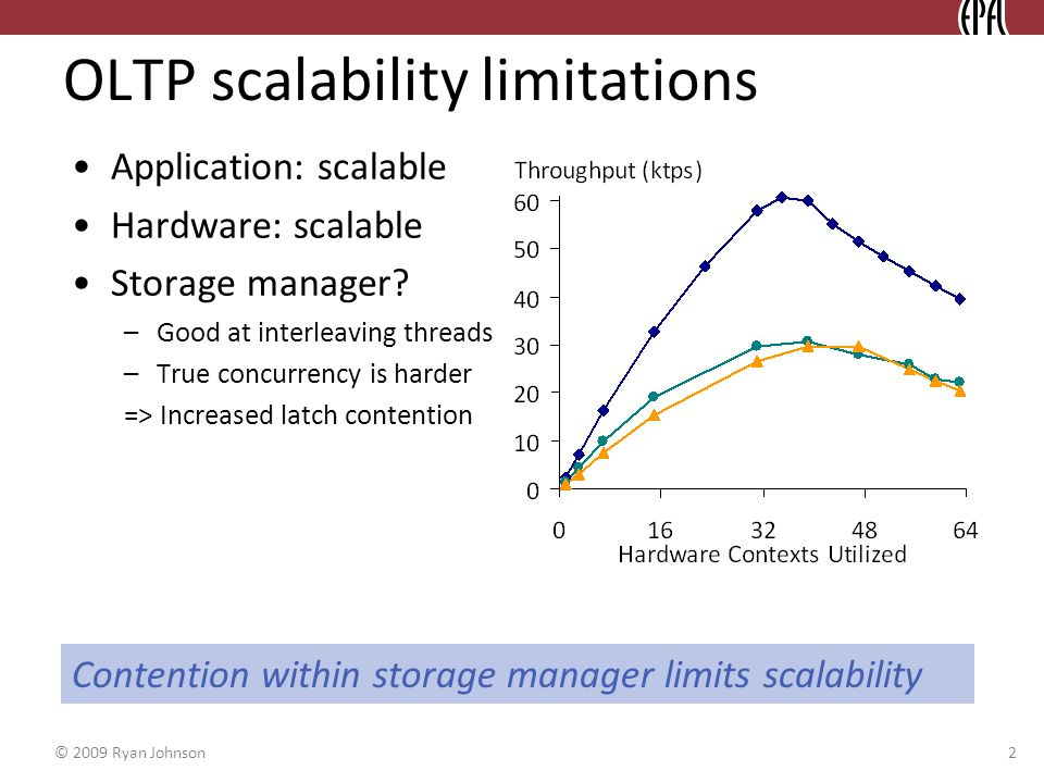 © 2009 Ryan Johnson 2 OLTP scalability limitations Application: scalable Hardware: scalable Storage manager.