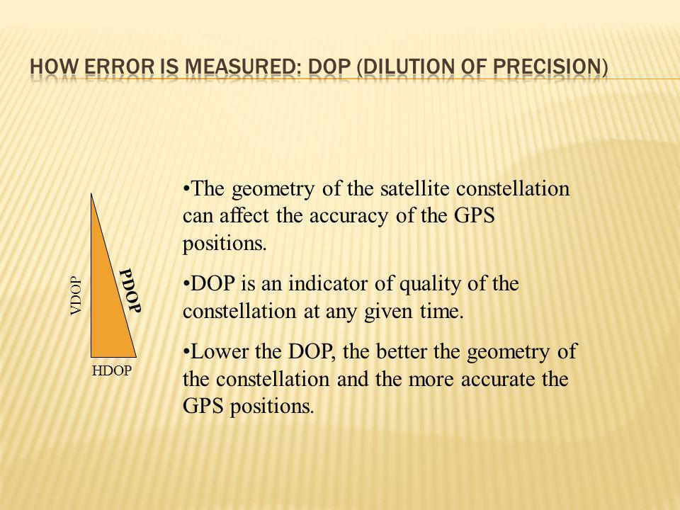 HDOP VDOP PDOP The geometry of the satellite constellation can affect the accuracy of the GPS positions.