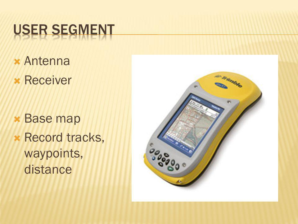 Antenna  Receiver  Base map  Record tracks, waypoints, distance