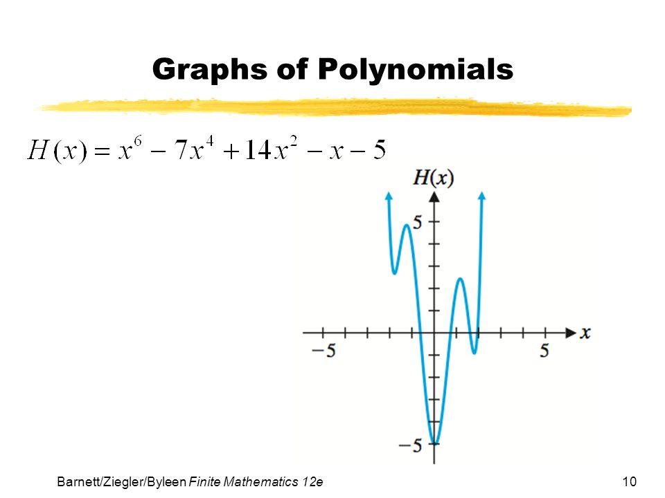 10 Barnett/Ziegler/Byleen Finite Mathematics 12e Graphs of Polynomials