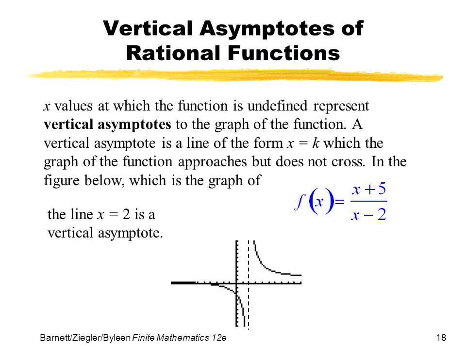 18 Barnett/Ziegler/Byleen Finite Mathematics 12e Vertical Asymptotes of Rational Functions x values at which the function is undefined represent verti