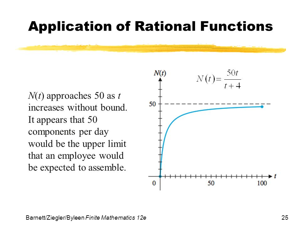 25 Barnett/Ziegler/Byleen Finite Mathematics 12e Application of Rational Functions N(t) approaches 50 as t increases without bound. It appears that 50
