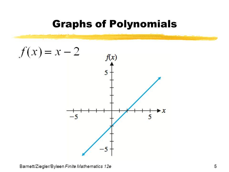 5 Barnett/Ziegler/Byleen Finite Mathematics 12e Graphs of Polynomials