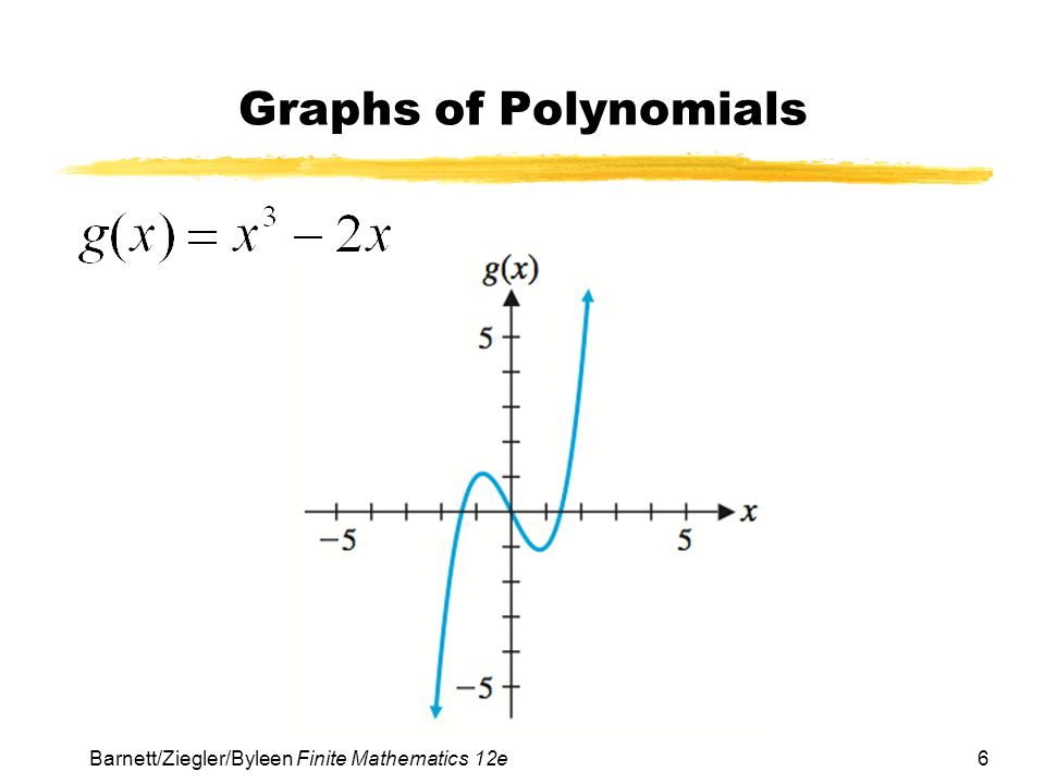 6 Barnett/Ziegler/Byleen Finite Mathematics 12e Graphs of Polynomials