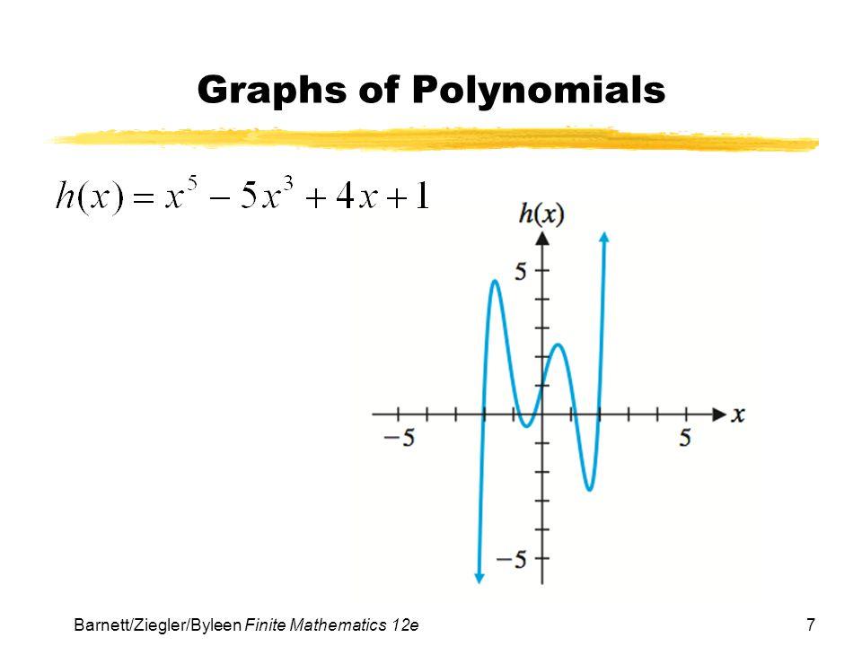 7 Barnett/Ziegler/Byleen Finite Mathematics 12e Graphs of Polynomials