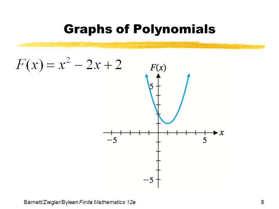 8 Barnett/Ziegler/Byleen Finite Mathematics 12e Graphs of Polynomials