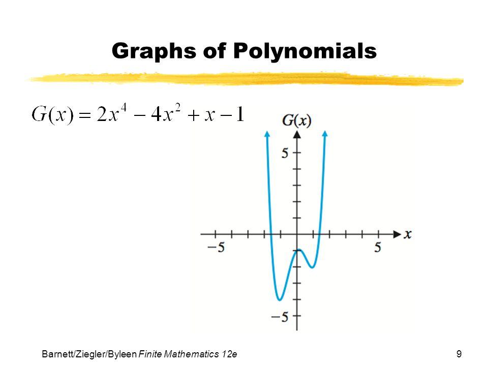 9 Barnett/Ziegler/Byleen Finite Mathematics 12e Graphs of Polynomials