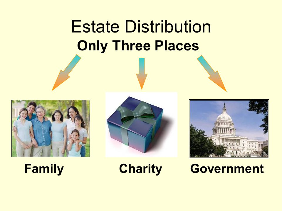 Estate Distribution Only Three Places Family Charity Government