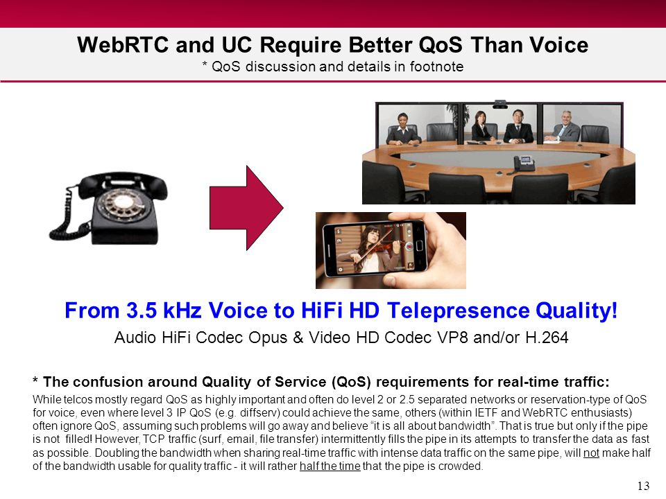 13 WebRTC and UC Require Better QoS Than Voice * QoS discussion and details in footnote From 3.5 kHz Voice to HiFi HD Telepresence Quality! Audio HiFi