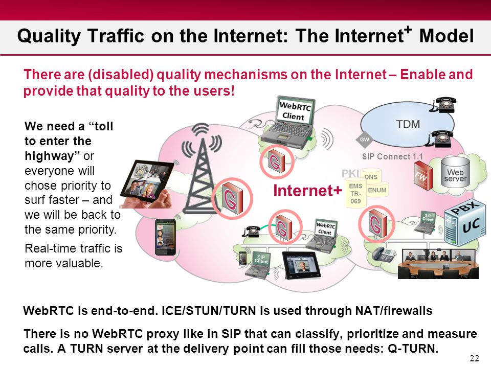 22 Quality Traffic on the Internet: The Internet + Model There are (disabled) quality mechanisms on the Internet – Enable and provide that quality to