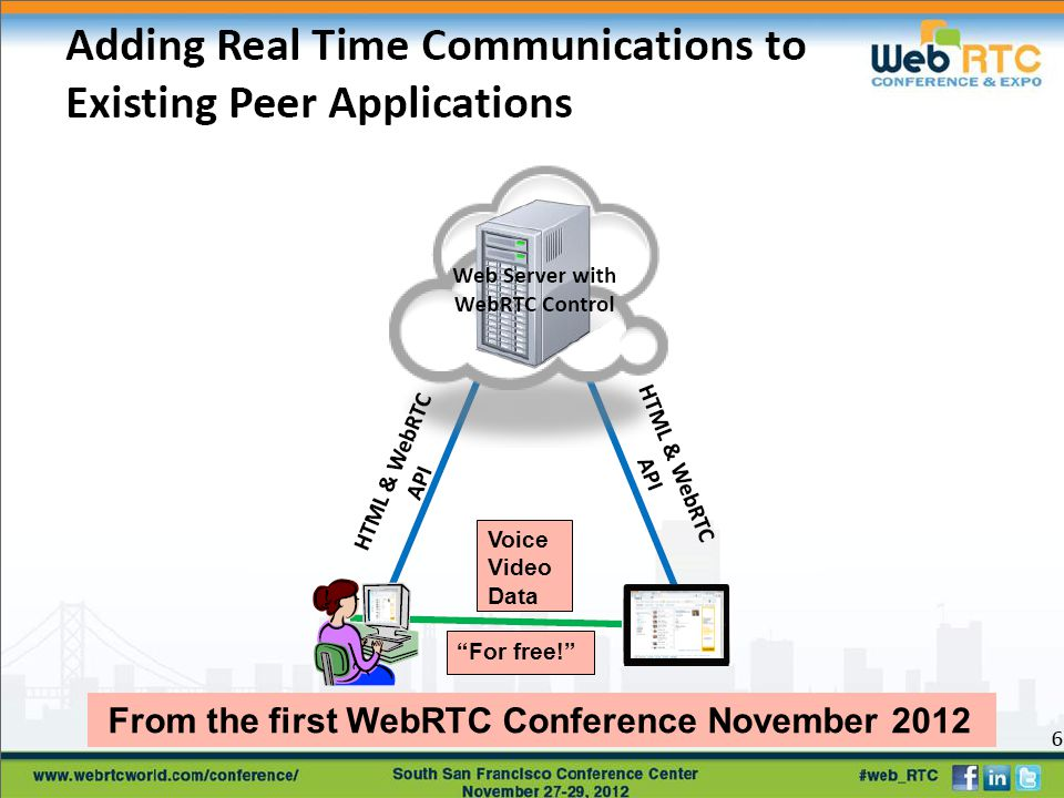 "4 Voice Video Data ""For free!"" From the first WebRTC Conference November 2012"
