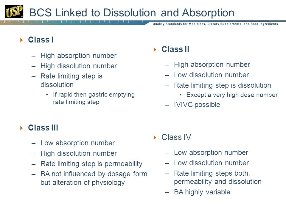 BCS Linked to Dissolution and Absorption  Class I –High absorption number –High dissolution number –Rate limiting step is dissolution If rapid then gastric emptying rate limiting step  Class II –High absorption number –Low dissolution number –Rate limiting step is dissolution Except a very high dose number –IVIVC possible  Class III –Low absorption number –High dissolution number –Rate limiting step is permeability –BA not influenced by dosage form but alteration of physiology  Class IV –Low absorption number –Low dissolution number –Rate limiting steps both, permeability and dissolution –BA highly variable