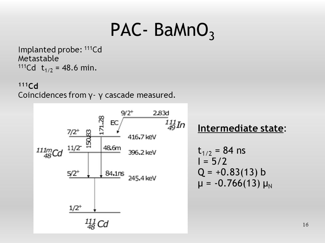 16 PAC- BaMnO 3 Implanted probe: 111 Cd Metastable 111 Cd t 1/2 = 48.6 min.