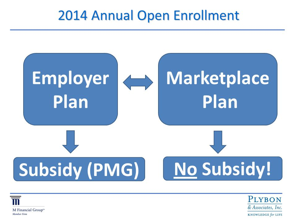 2014 Annual Open Enrollment