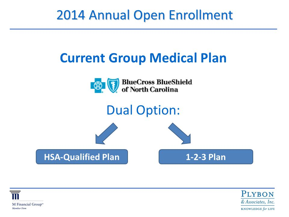 2014 Annual Open Enrollment Current Group Medical Plan Dual Option: HSA-Qualified Plan1-2-3 Plan