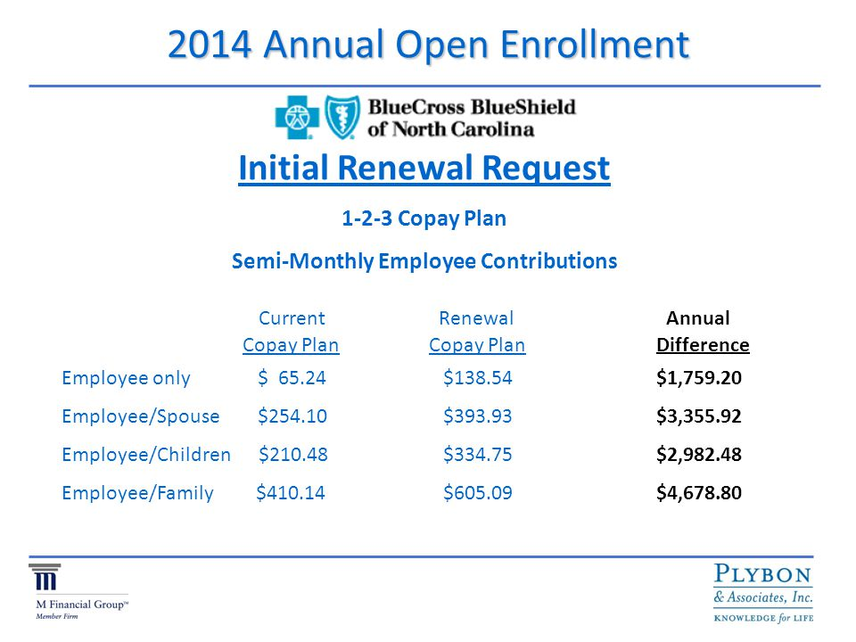 2014 Annual Open Enrollment Initial Renewal Request HSA-Qualified Plan Semi-Monthly Employee Contributions Current Renewal Annual HSA Plan HSA Plan Difference Employee only $ 36.96 $ 98.84 $1,485.12 Employee/Spouse $191.33 $307.83 $2,795.88 Employee/Children $106.58 $193.11 $2,076.72 Employee/Family $337.69 $506.70 $4,056.36