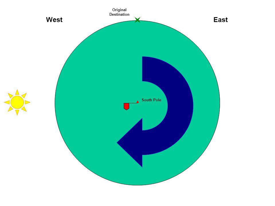 South Pole Original Destination EastWest