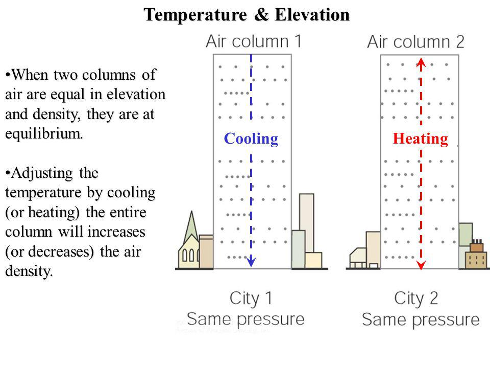 Temperature & Elevation When two columns of air are equal in elevation and density, they are at equilibrium.When two columns of air are equal in eleva