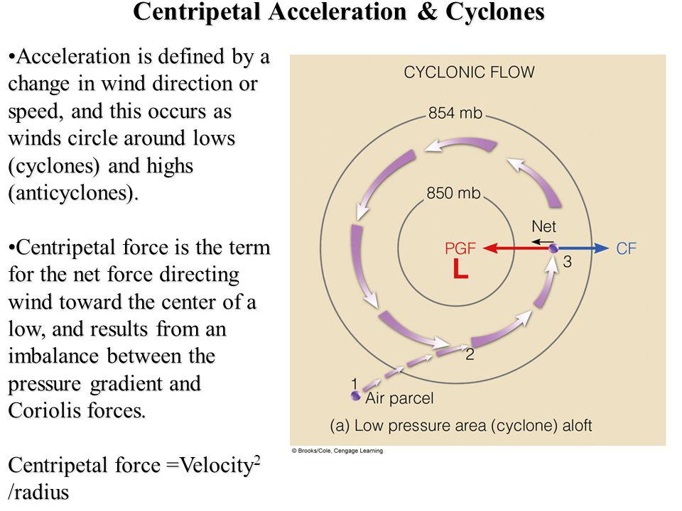 Centripetal Acceleration & Cyclones Acceleration is defined by a change in wind direction or speed, and this occurs as winds circle around lows (cyclo