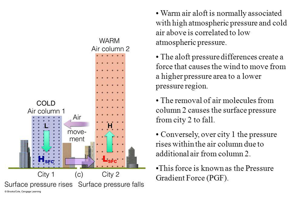 Warm air aloft is normally associated with high atmospheric pressure and cold air above is correlated to low atmospheric pressure. Warm air aloft is n