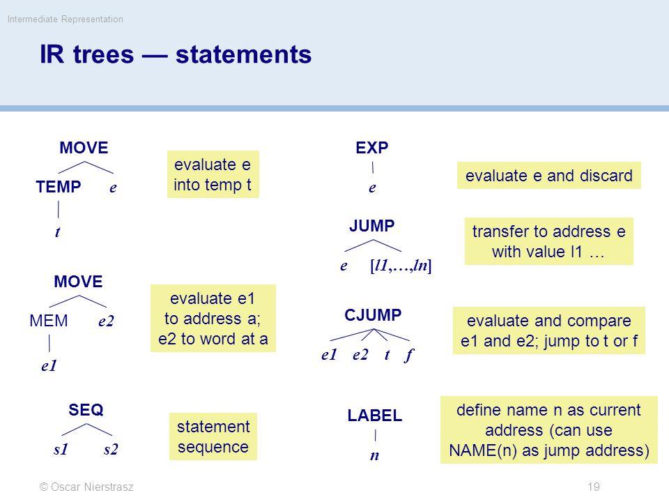 IR trees — statements © Oscar Nierstrasz Intermediate Representation 19 MOVE t e evaluate e into temp t TEMP MOVE e1 e2 evaluate e1 to address a; e2 t
