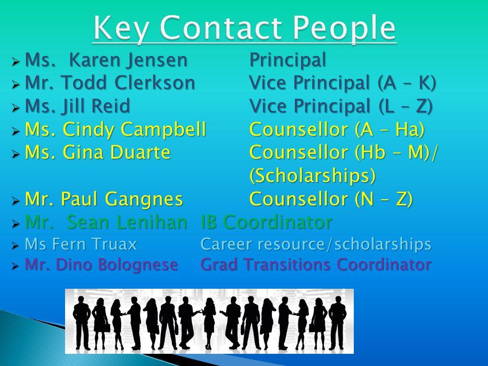  Ms.Karen JensenPrincipal  Mr. Todd Clerkson Vice Principal (A – K)  Ms.