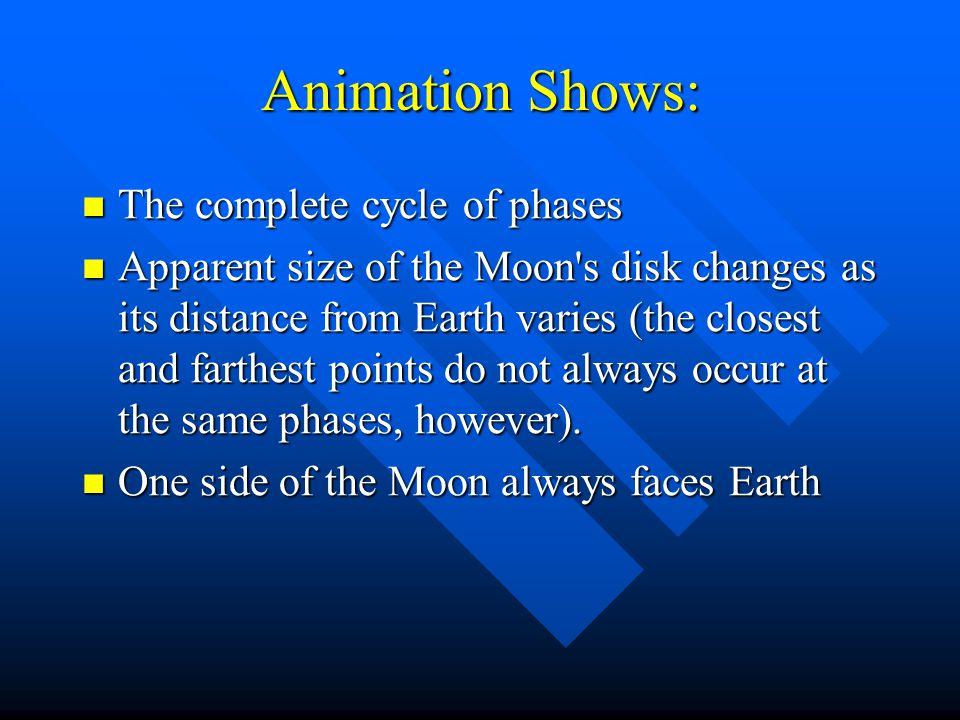 The Moon Copyright Antonio Cidadao. Used by permission.Antonio Cidadao