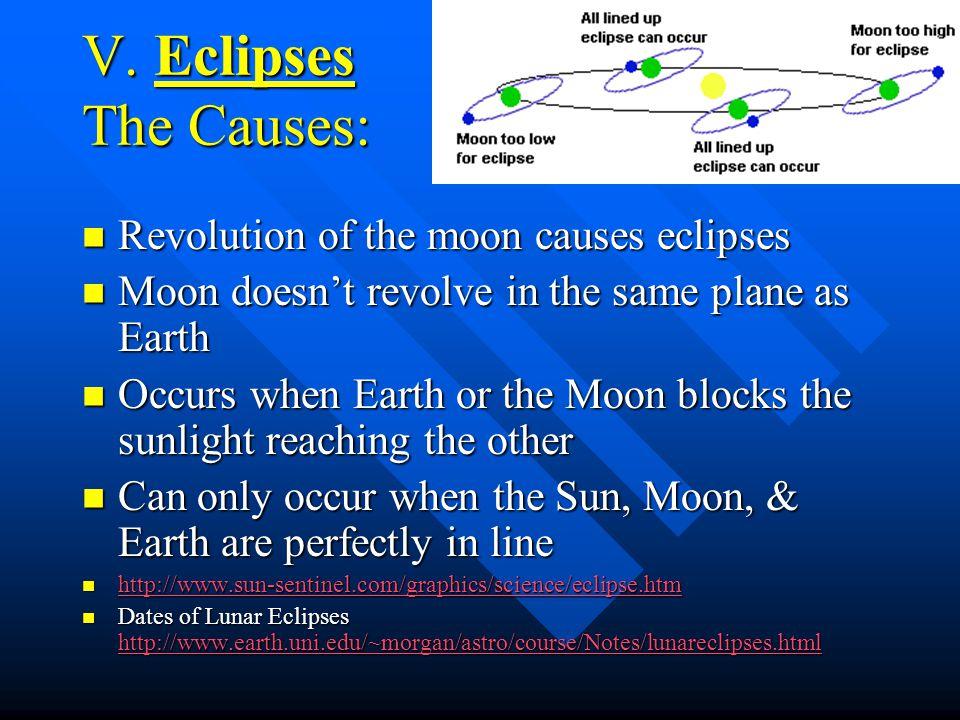 IV. Apparent Size Comparison The Sun is approximately 400 times the size of the Moon The Sun is approximately 400 times the size of the Moon Both appe